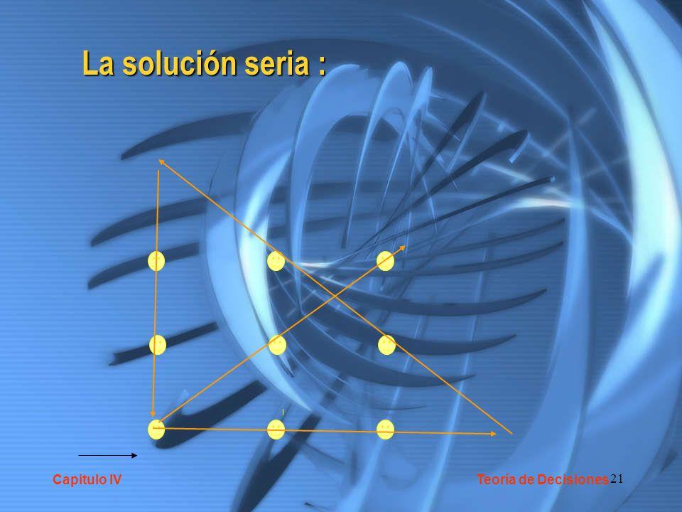 21 La solución seria : Capitulo IV Teoría de Decisiones