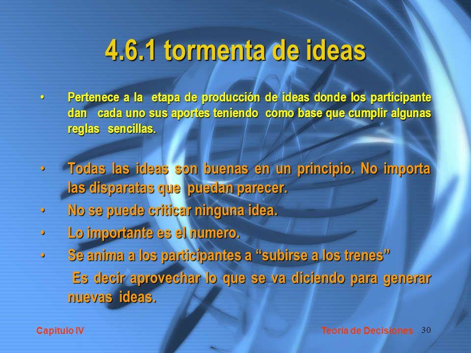 30 4.6.1 tormenta de ideas Pertenece a la etapa de producción de ideas donde los participante dan cada uno sus aportes teniendo como base que cumplir algunas reglas sencillas.