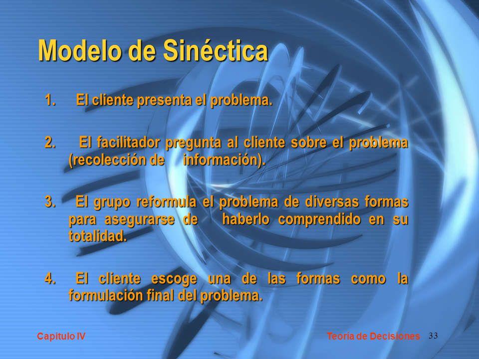 33 Modelo de Sinéctica 1. El cliente presenta el problema. 2. El facilitador pregunta al cliente sobre el problema (recolección de información). 3. El