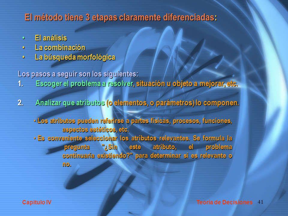 41 El método tiene 3 etapas claramente diferenciadas: El análisis El análisis La combinación La combinación La búsqueda morfológica La búsqueda morfológica Los pasos a seguir son los siguientes: 1.