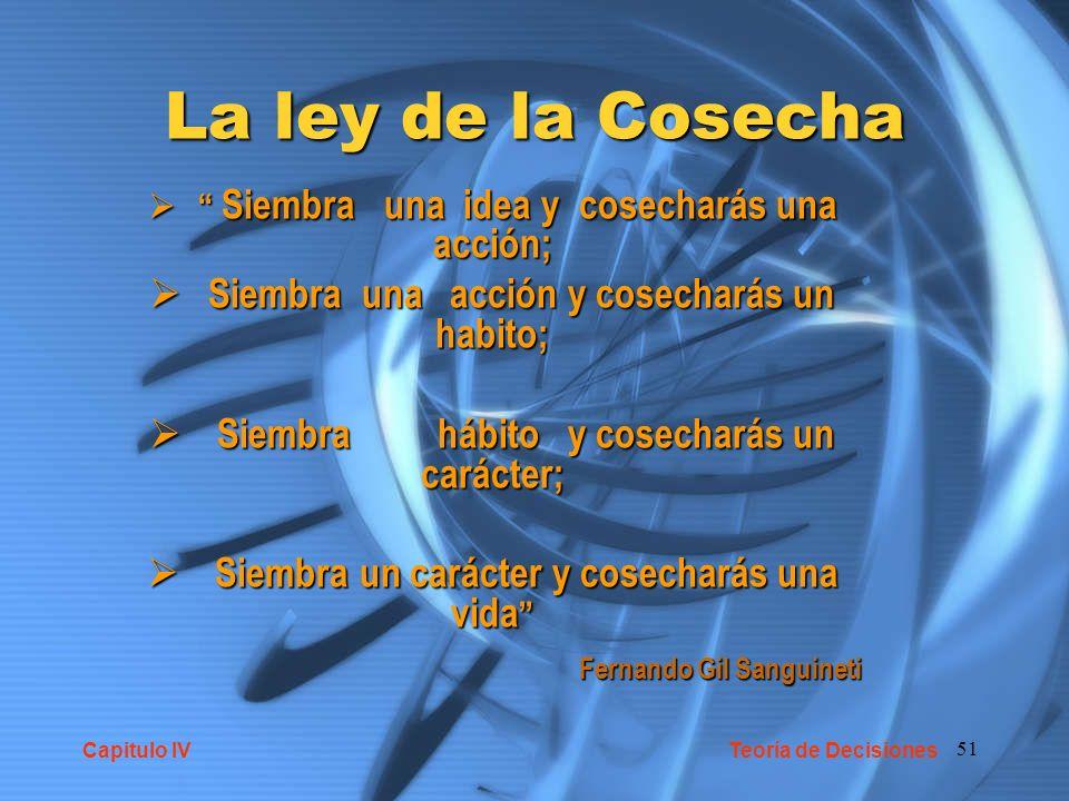 51 La ley de la Cosecha Siembra una idea y cosecharás una acción; Siembra una idea y cosecharás una acción; Siembra una acción y cosecharás un habito;