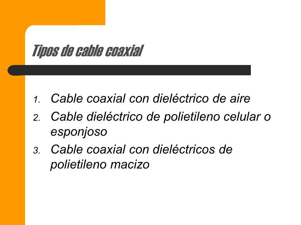 Cable Coaxial Es la tecnología de cableado mas comprobada y reconocida por los instaladores, llamado comúnmente por algunos técnicos como Coax. Un cab