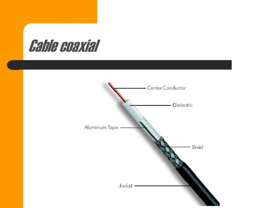 Tipos de cable coaxial 1. Cable coaxial con dieléctrico de aire 2. Cable dieléctrico de polietileno celular o esponjoso 3. Cable coaxial con dieléctri