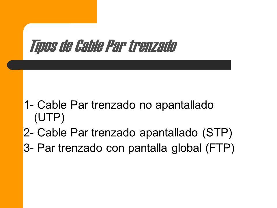 Cable par trenzado Son cables delgados distintos en consistencia y en fabricación a los cables coax y fibra óptica de estos cables que en su interior