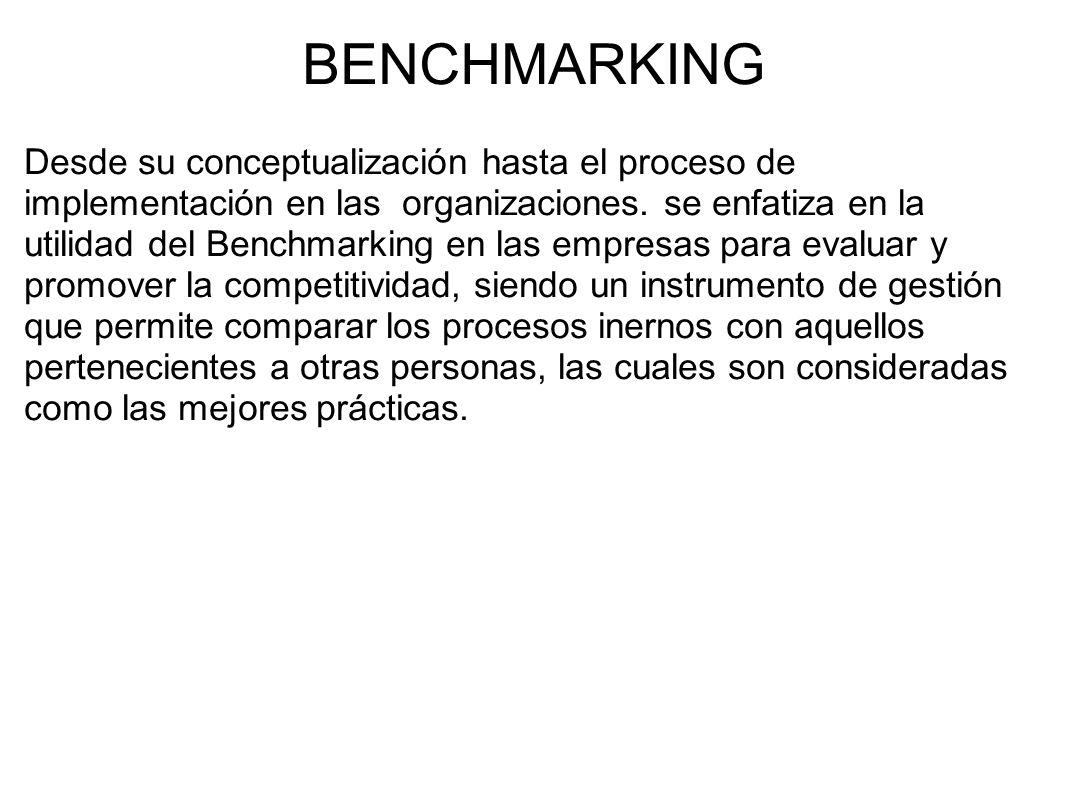 BENCHMARKING Desde su conceptualización hasta el proceso de implementación en las organizaciones. se enfatiza en la utilidad del Benchmarking en las e