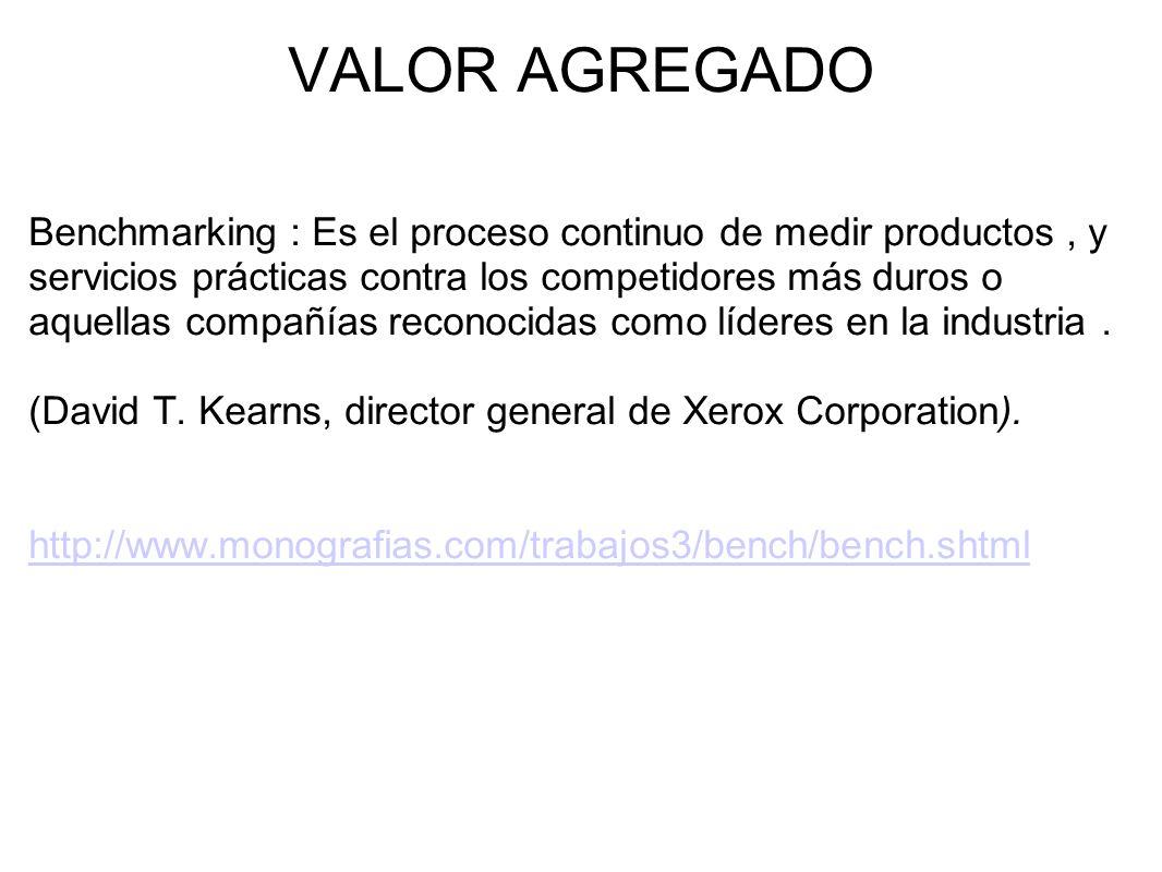 VALOR AGREGADO Benchmarking : Es el proceso continuo de medir productos, y servicios prácticas contra los competidores más duros o aquellas compañías