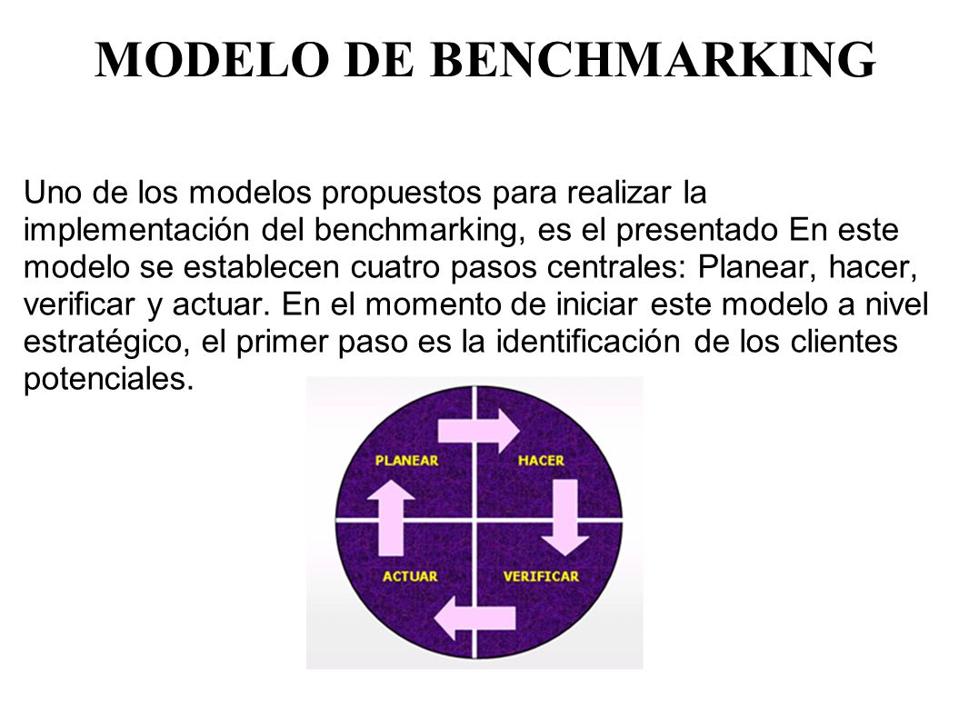 MODELO DE BENCHMARKING Uno de los modelos propuestos para realizar la implementación del benchmarking, es el presentado En este modelo se establecen c