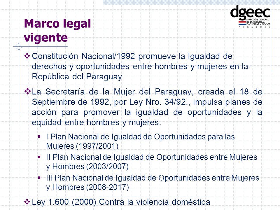 Constitución Nacional/1992 promueve la Igualdad de derechos y oportunidades entre hombres y mujeres en la República del Paraguay La Secretaría de la M