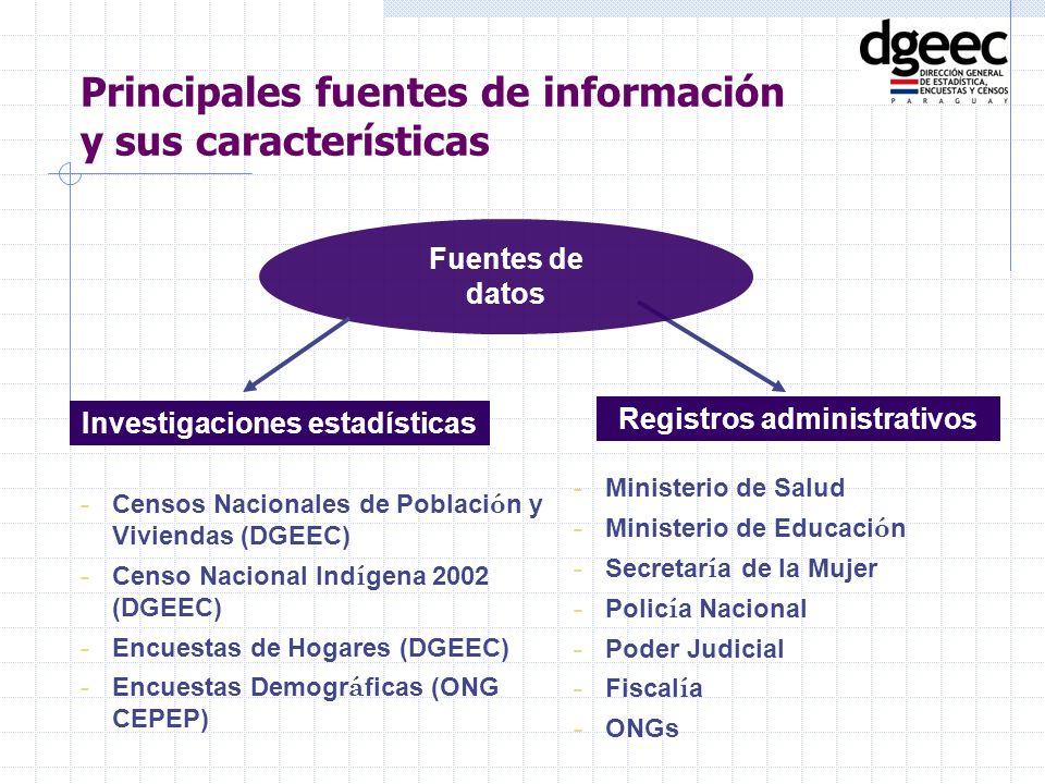 Fuentes de datos Investigaciones estadísticas Registros administrativos -Censos Nacionales de Poblaci ó n y Viviendas (DGEEC) -Censo Nacional Ind í ge