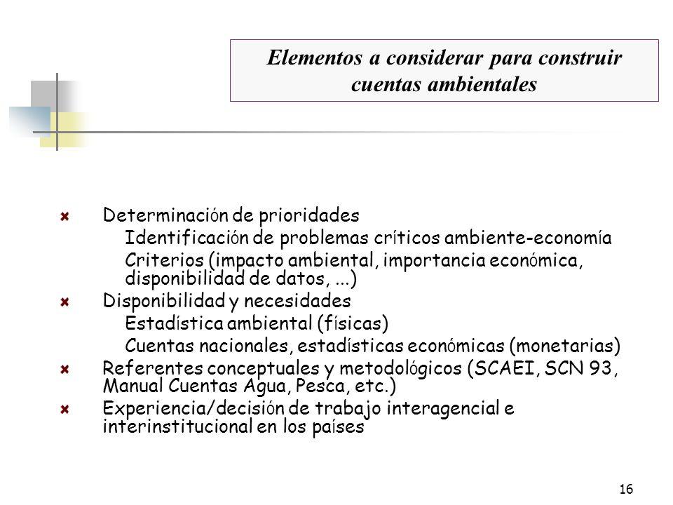 16 Determinaci ó n de prioridades Identificaci ó n de problemas cr í ticos ambiente-econom í a Criterios (impacto ambiental, importancia econ ó mica,