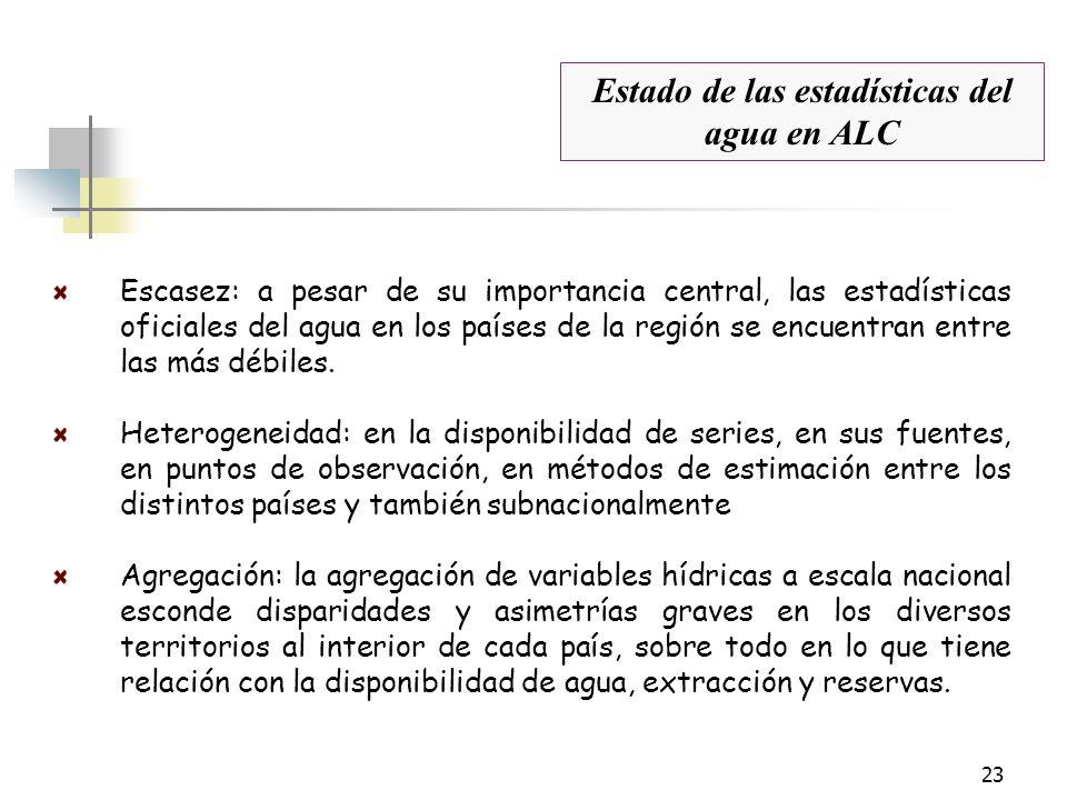 23 Estado de las estadísticas del agua en ALC Escasez: a pesar de su importancia central, las estadísticas oficiales del agua en los países de la regi