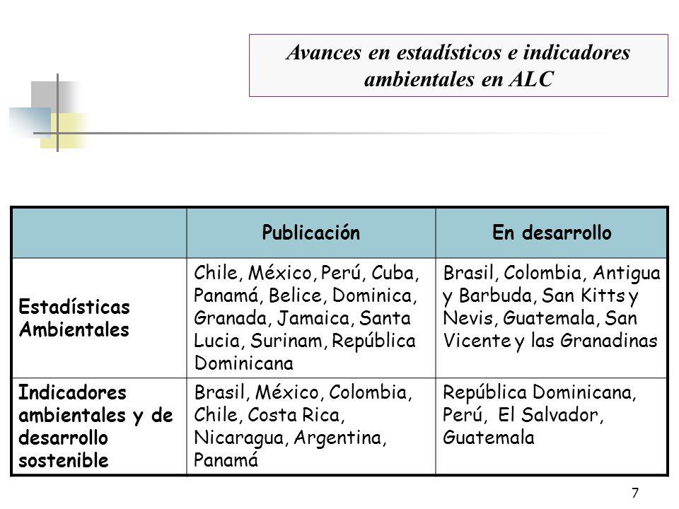 7 PublicaciónEn desarrollo Estadísticas Ambientales Chile, México, Perú, Cuba, Panamá, Belice, Dominica, Granada, Jamaica, Santa Lucia, Surinam, Repúb
