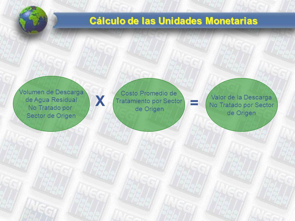 Cálculo de las Unidades Monetarias Valor de la Descarga No Tratado por Sector de Origen Volumen de Descarga de Agua Residual No Tratado por Sector de Origen Costo Promedio de Tratamiento por Sector de Origen X =