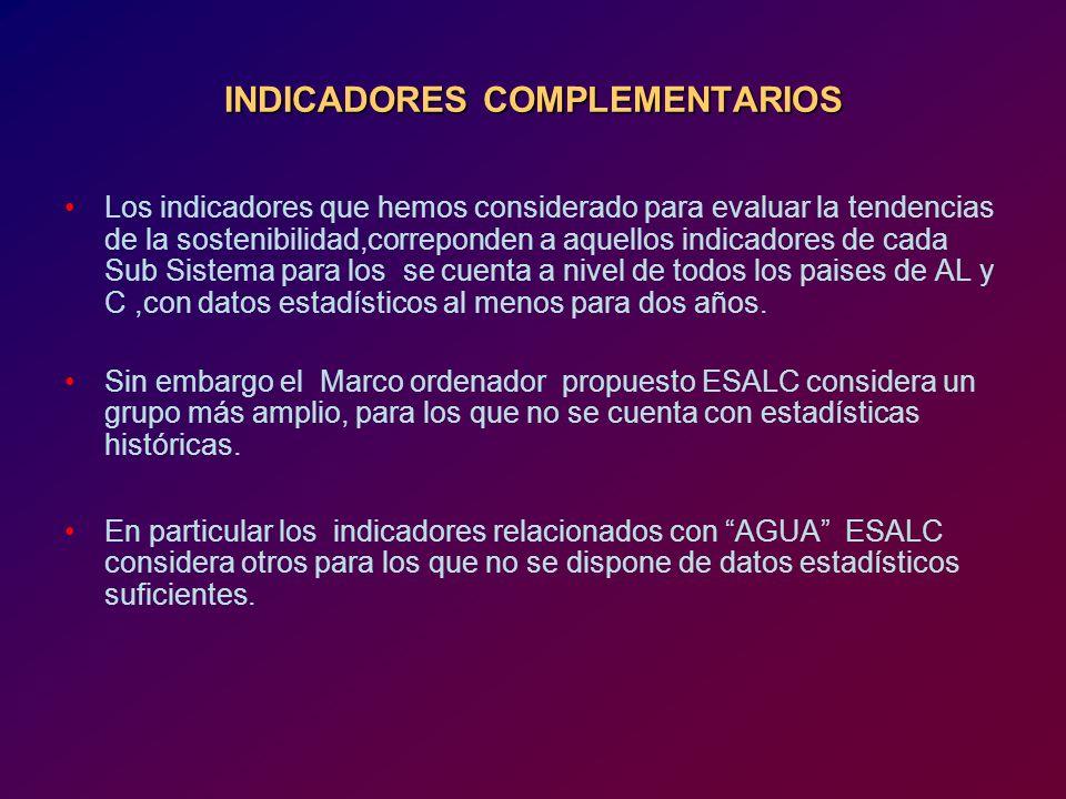INDICADORES COMPLEMENTARIOS Los indicadores que hemos considerado para evaluar la tendencias de la sostenibilidad,correponden a aquellos indicadores d