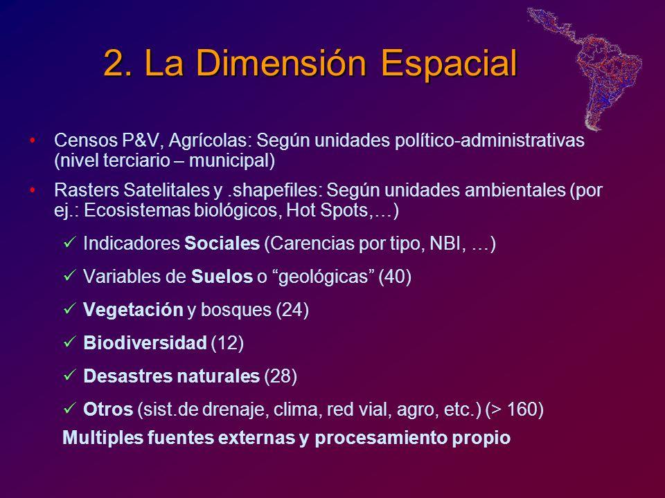 2. La Dimensión Espacial Censos P&V, Agrícolas: Según unidades político-administrativas (nivel terciario – municipal) Rasters Satelitales y.shapefiles