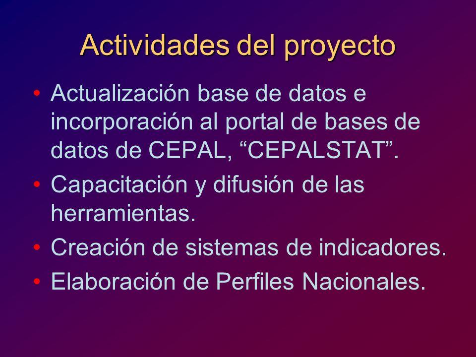 Actividades del proyecto Actualización base de datos e incorporación al portal de bases de datos de CEPAL, CEPALSTAT. Capacitación y difusión de las h