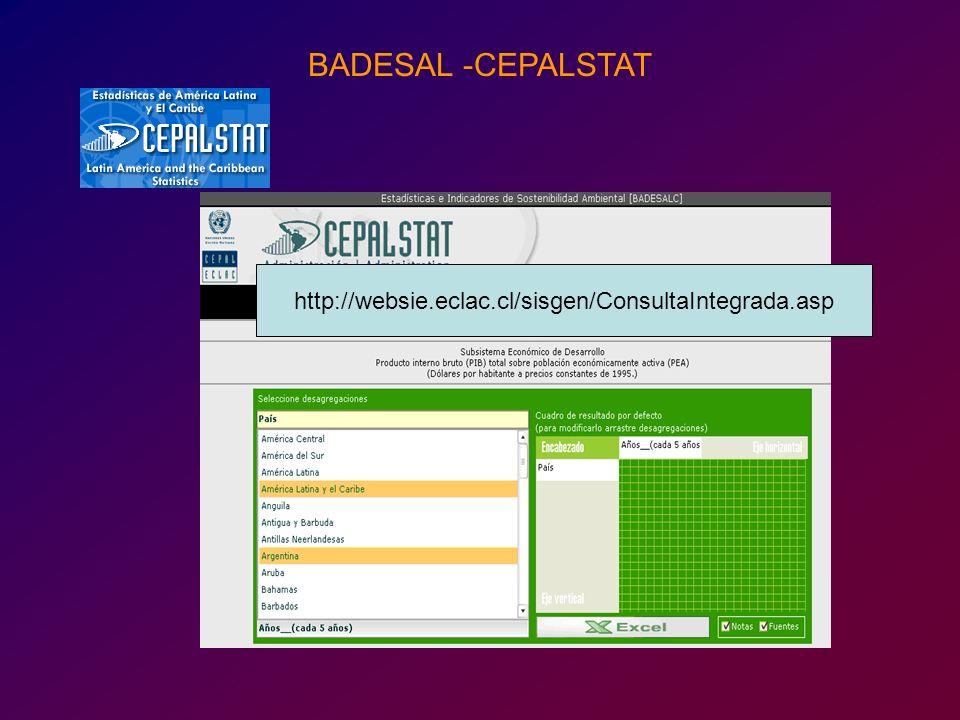 BADESAL -CEPALSTAT http://websie.eclac.cl/sisgen/ConsultaIntegrada.asp