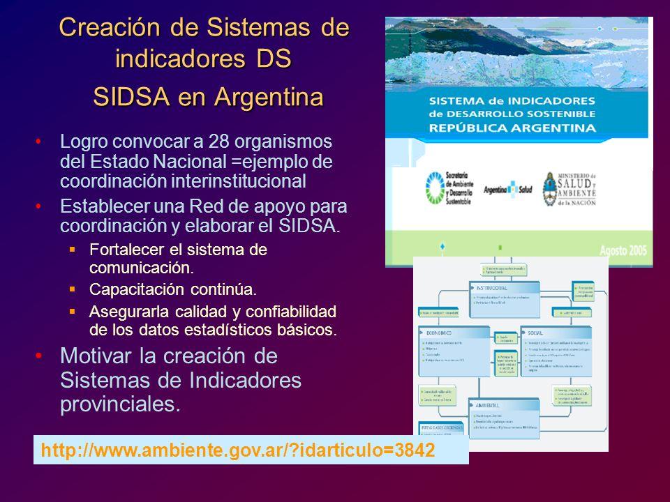 Creación de Sistemas de indicadores DS SIDSA en Argentina Logro convocar a 28 organismos del Estado Nacional =ejemplo de coordinación interinstitucion