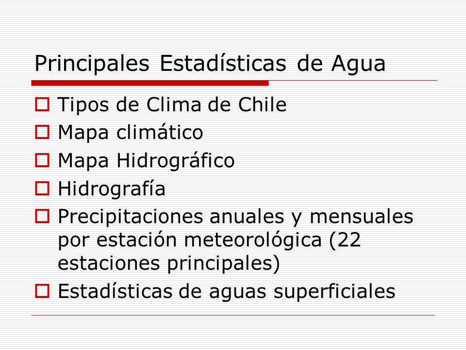 Principales Principales Estadísticas de Agua Tipos de Clima de Chile Mapa climático Mapa Hidrográfico Hidrografía Precipitaciones anuales y mensuales