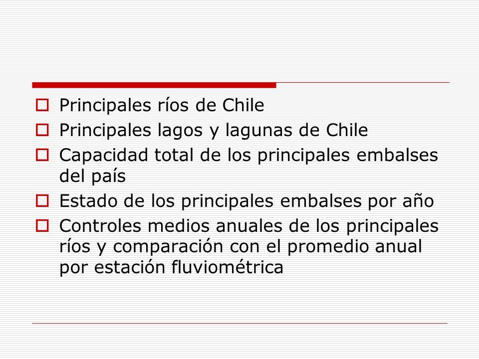 Principales ríos de Chile Principales lagos y lagunas de Chile Capacidad total de los principales embalses del país Estado de los principales embalses
