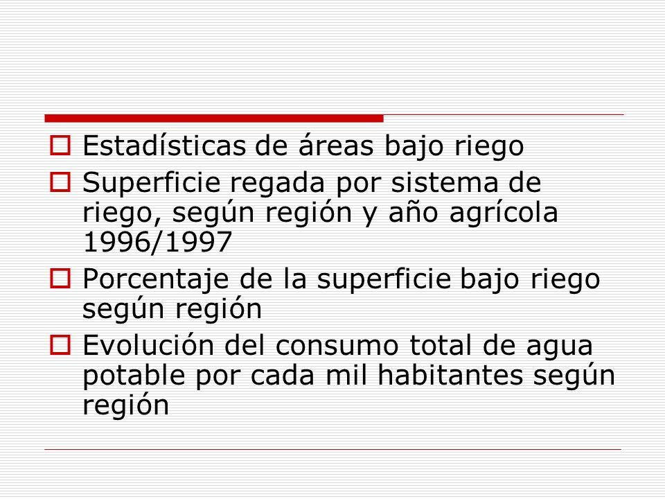 Estadísticas de áreas bajo riego Superficie regada por sistema de riego, según región y año agrícola 1996/1997 Porcentaje de la superficie bajo riego