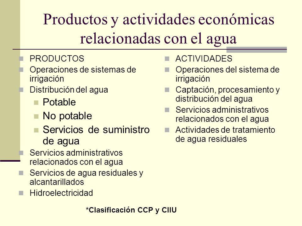 Productos y actividades económicas relacionadas con el agua PRODUCTOS Operaciones de sistemas de irrigación Distribución del agua Potable No potable S
