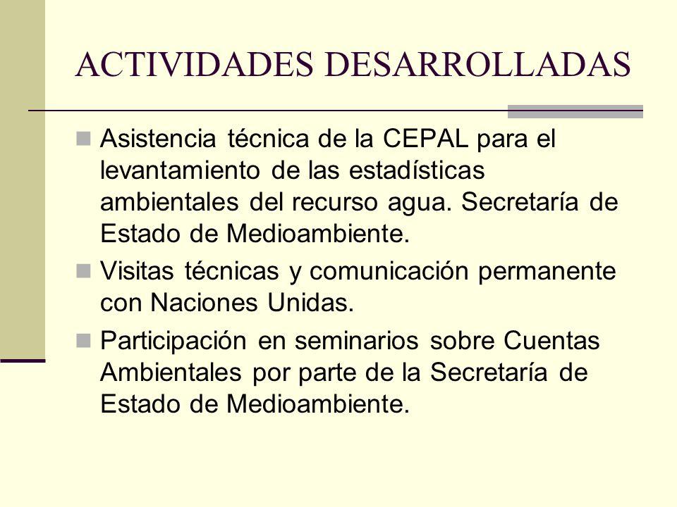ACTIVIDADES DESARROLLADAS Asistencia técnica de la CEPAL para el levantamiento de las estadísticas ambientales del recurso agua. Secretaría de Estado