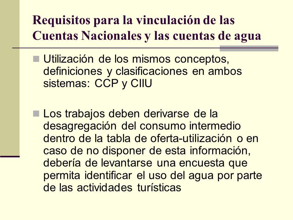 Requisitos para la vinculación de las Cuentas Nacionales y las cuentas de agua Utilización de los mismos conceptos, definiciones y clasificaciones en