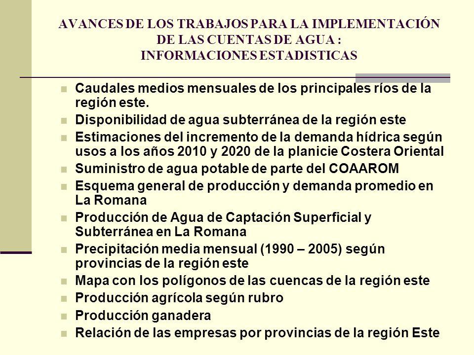 AVANCES DE LOS TRABAJOS PARA LA IMPLEMENTACIÓN DE LAS CUENTAS DE AGUA : INFORMACIONES ESTADISTICAS Caudales medios mensuales de los principales ríos d