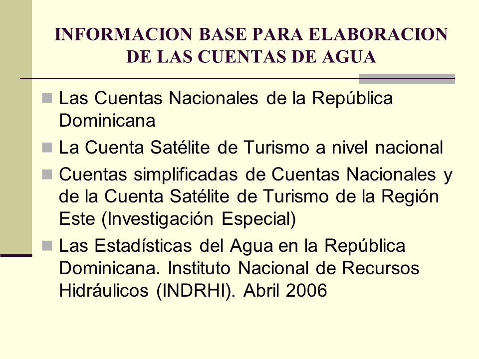 INFORMACION BASE PARA ELABORACION DE LAS CUENTAS DE AGUA Las Cuentas Nacionales de la República Dominicana La Cuenta Satélite de Turismo a nivel nacio