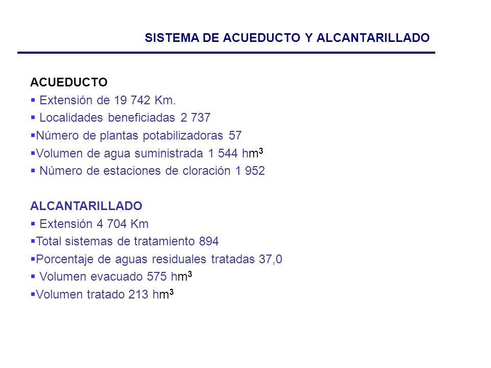 SISTEMA DE ACUEDUCTO Y ALCANTARILLADO ACUEDUCTO Extensión de 19 742 Km.