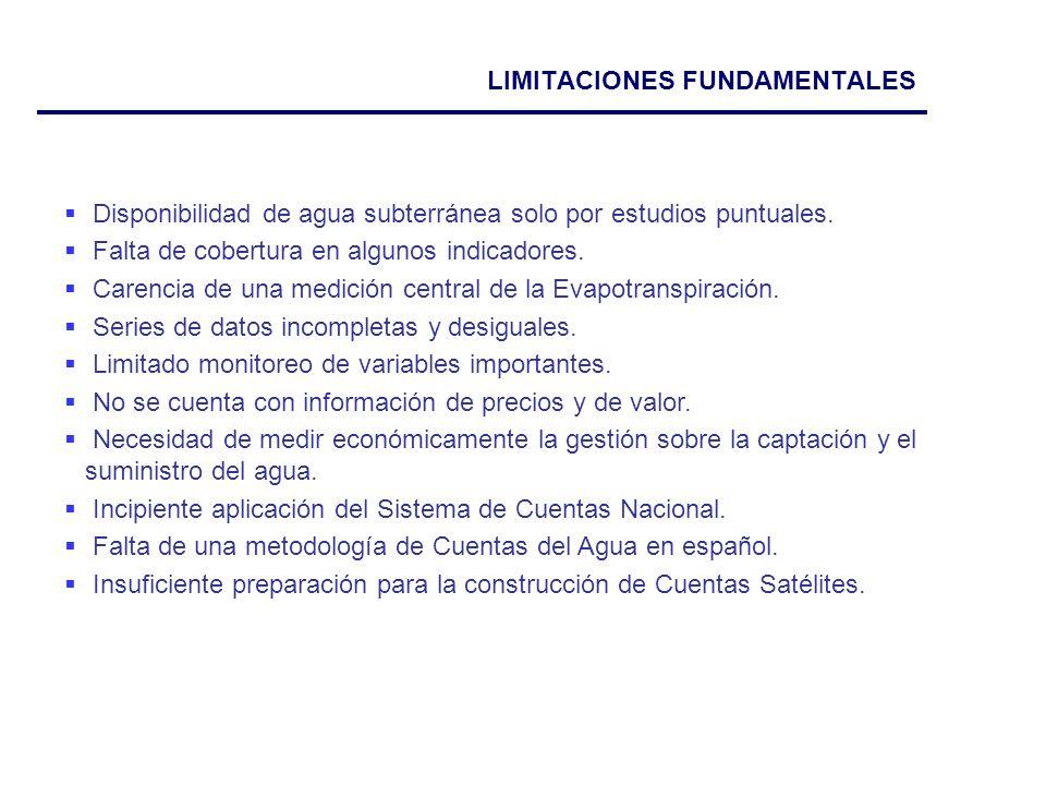 LIMITACIONES FUNDAMENTALES Disponibilidad de agua subterránea solo por estudios puntuales.