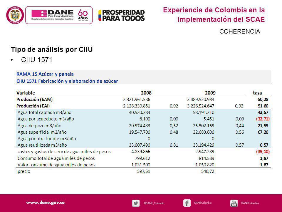 Experiencia de Colombia en la implementación del SCAE COHERENCIA Tipo de análisis por CIIU CIIU 1571