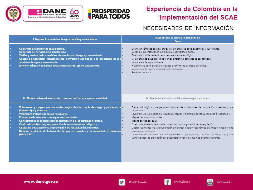 Experiencia de Colombia en la implementación del SCAE NECESIDADES DE INFORMACIÓN I. Mejorar los servicios de agua potable y saneamiento II. Equilibrar