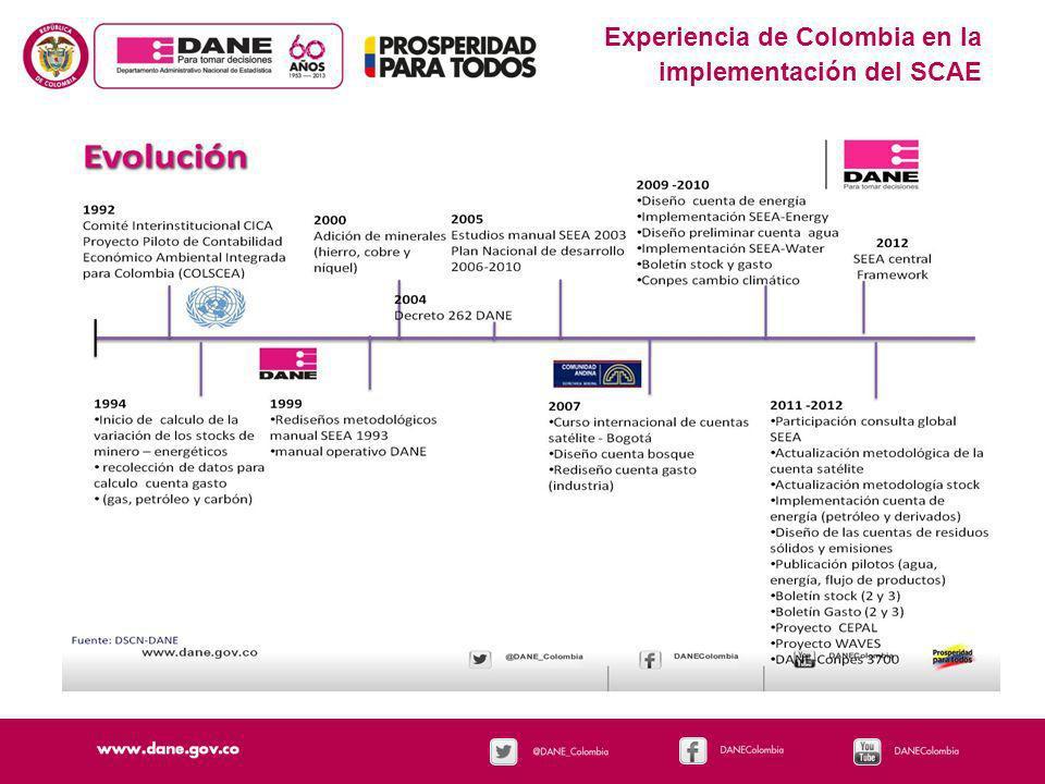 Experiencia de Colombia en la implementación del SCAE APOYO EN LA IMPLEMENTACION CEPAL: Fortalecimiento de las Capacidades Nacionales en Estadísticas y Cuentas del Agua para la Generación de Políticas Públicas Basadas en Evidencia Objetivo: Fortalecer las capacidades nacionales para utilizar las Recomendaciones Internacionales sobre Estadísticas del Agua (IRWS) y el Sistema de Cuentas Ambientales y Económicas Integradas del Agua (SCAEI-A), como marcos teórico- metodológicos para organizar y compilar estadísticas básicas y elaborar la cuenta relacionada con este recurso.