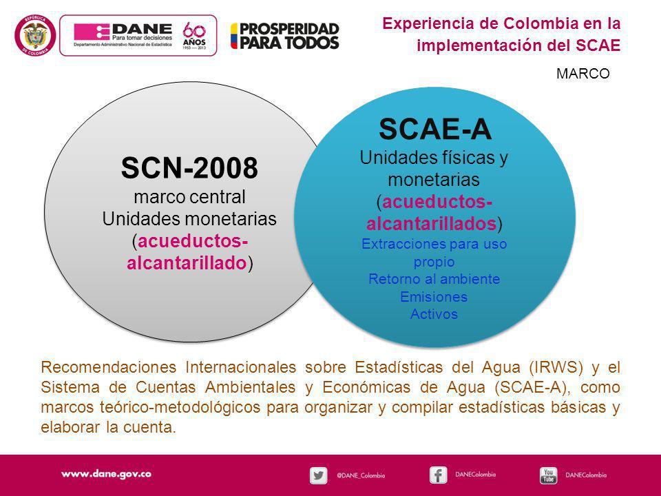Experiencia de Colombia en la implementación del SCAE MARCO SCN-2008 marco central Unidades monetarias (acueductos- alcantarillado) SCAE-A Unidades fí