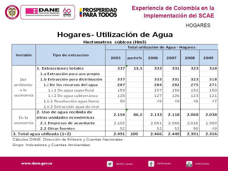 Experiencia de Colombia en la implementación del SCAE VALIDACIONES Resultados año 2008 IDEAM = 2.606 Hm3 DANE= 2.391 Hm3 Diferencias Metodológicas Clasificación de dotaciones de acuerdo con la Clasificación de municipios DANE Clasificación por RAS Clasificación de consumos por NBI Ajuste por perdidas SUI, NBI Censo Nacional de Población Proyecciones de población SUI Censo Nacional de población Censo Ampliado Proyecciones de población GEIH RAS Clasificación de municipios Fuentes de información