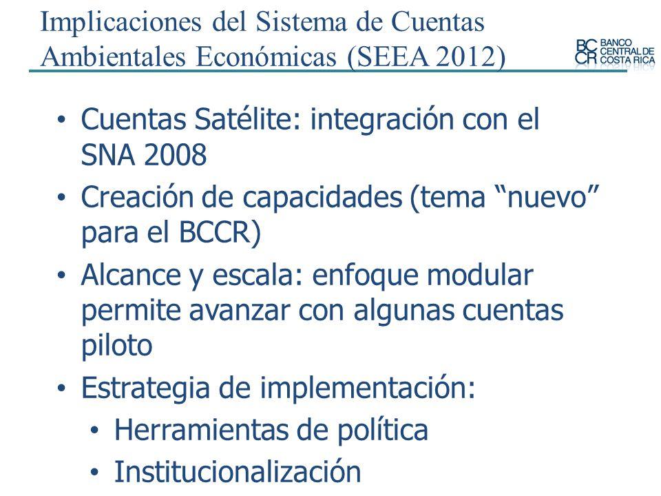 Implicaciones del Sistema de Cuentas Ambientales Económicas (SEEA 2012) Cuentas Satélite: integración con el SNA 2008 Creación de capacidades (tema nu