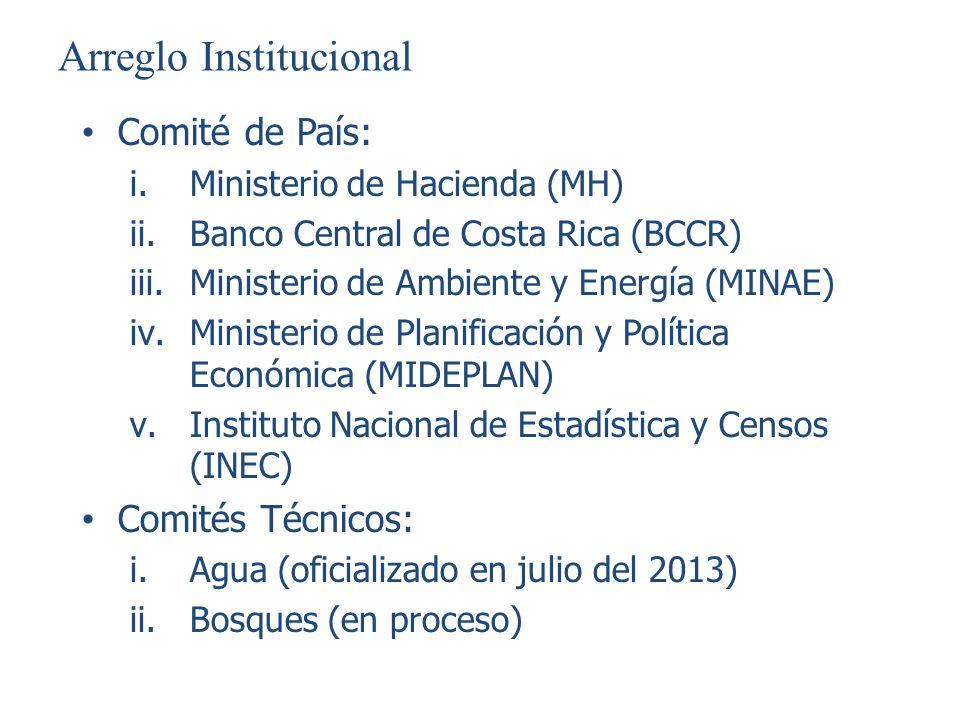 Arreglo Institucional Comité de País: i.Ministerio de Hacienda (MH) ii.Banco Central de Costa Rica (BCCR) iii.Ministerio de Ambiente y Energía (MINAE)
