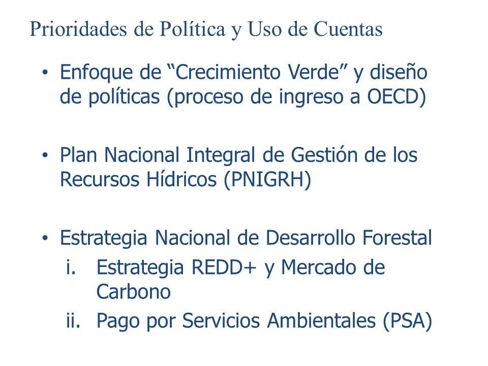 Prioridades de Política y Uso de Cuentas Enfoque de Crecimiento Verde y diseño de políticas (proceso de ingreso a OECD) Plan Nacional Integral de Gest