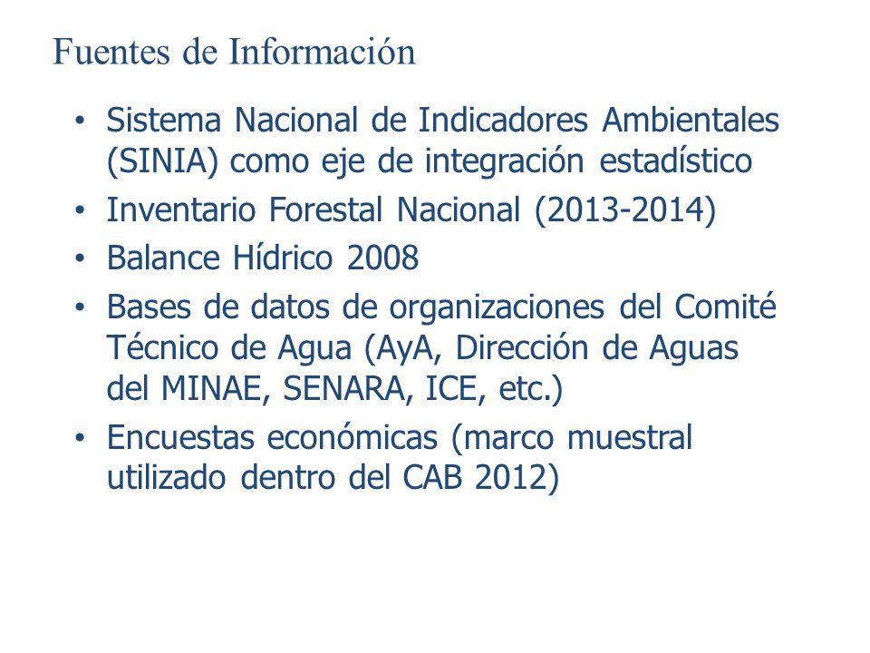 Fuentes de Información Sistema Nacional de Indicadores Ambientales (SINIA) como eje de integración estadístico Inventario Forestal Nacional (2013-2014