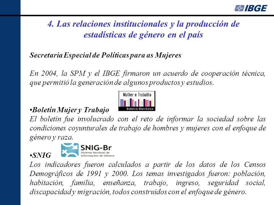 4. Las relaciones institucionales y la producción de estadísticas de género en el país Secretaria Especial de Políticas para as Mujeres En 2004, la SP