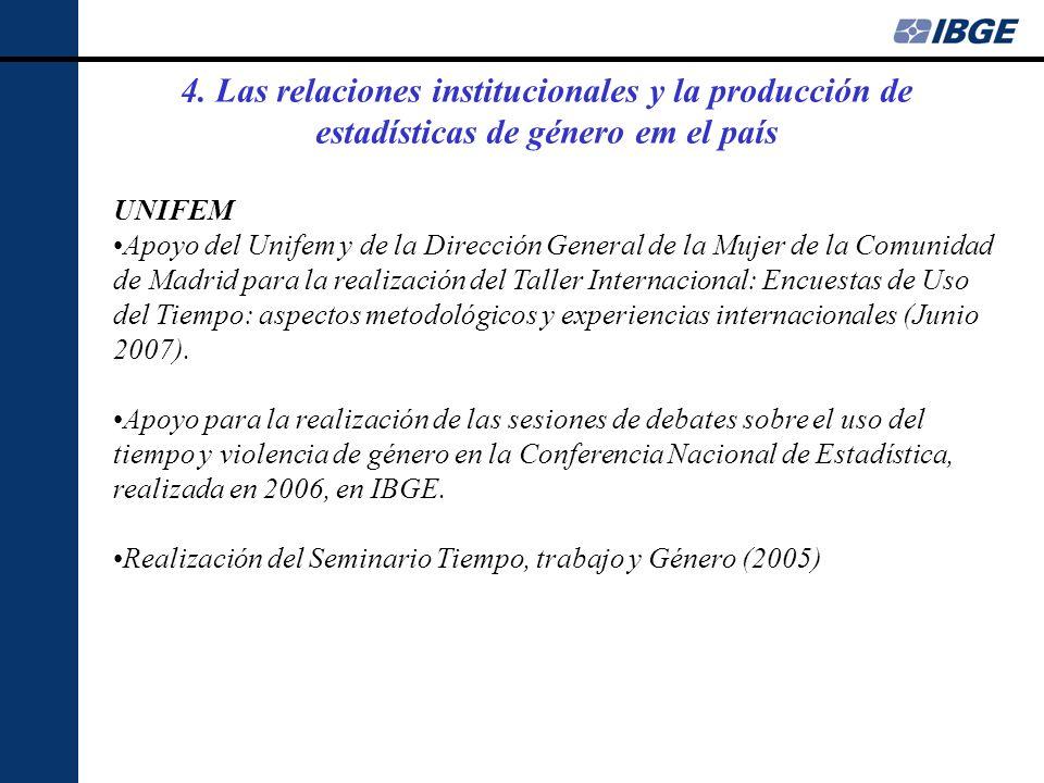 UNIFEM Apoyo del Unifem y de la Dirección General de la Mujer de la Comunidad de Madrid para la realización del Taller Internacional: Encuestas de Uso del Tiempo: aspectos metodológicos y experiencias internacionales (Junio 2007).