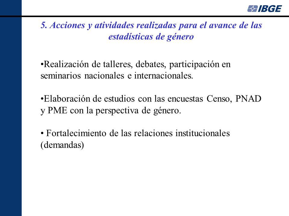 Realización de talleres, debates, participación en seminarios nacionales e internacionales. Elaboración de estudios con las encuestas Censo, PNAD y PM