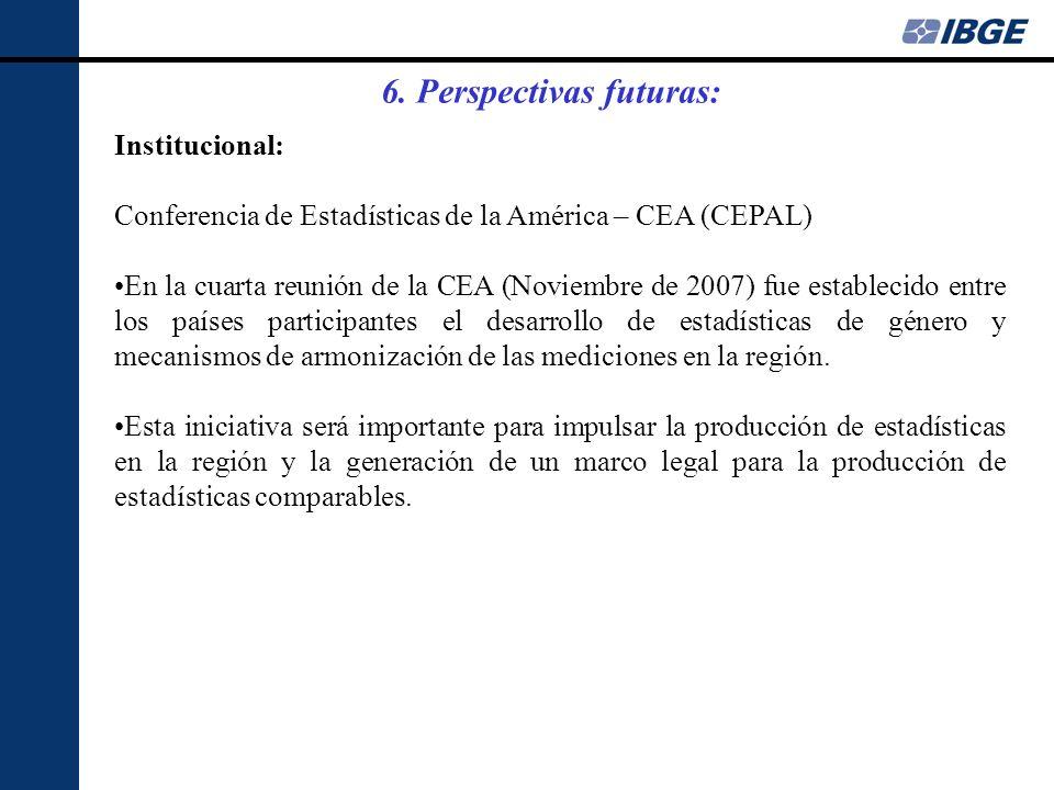 Institucional: Conferencia de Estadísticas de la América – CEA (CEPAL) En la cuarta reunión de la CEA (Noviembre de 2007) fue establecido entre los países participantes el desarrollo de estadísticas de género y mecanismos de armonización de las mediciones en la región.