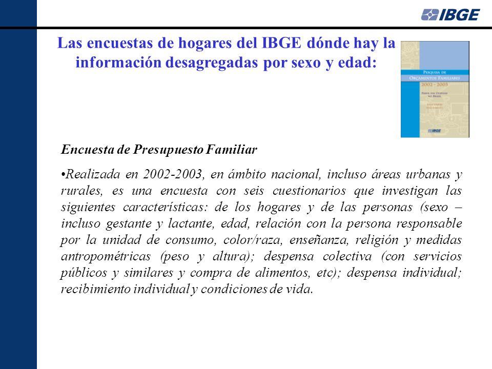 Encuesta de Presupuesto Familiar Realizada en 2002-2003, en ámbito nacional, incluso áreas urbanas y rurales, es una encuesta con seis cuestionarios q