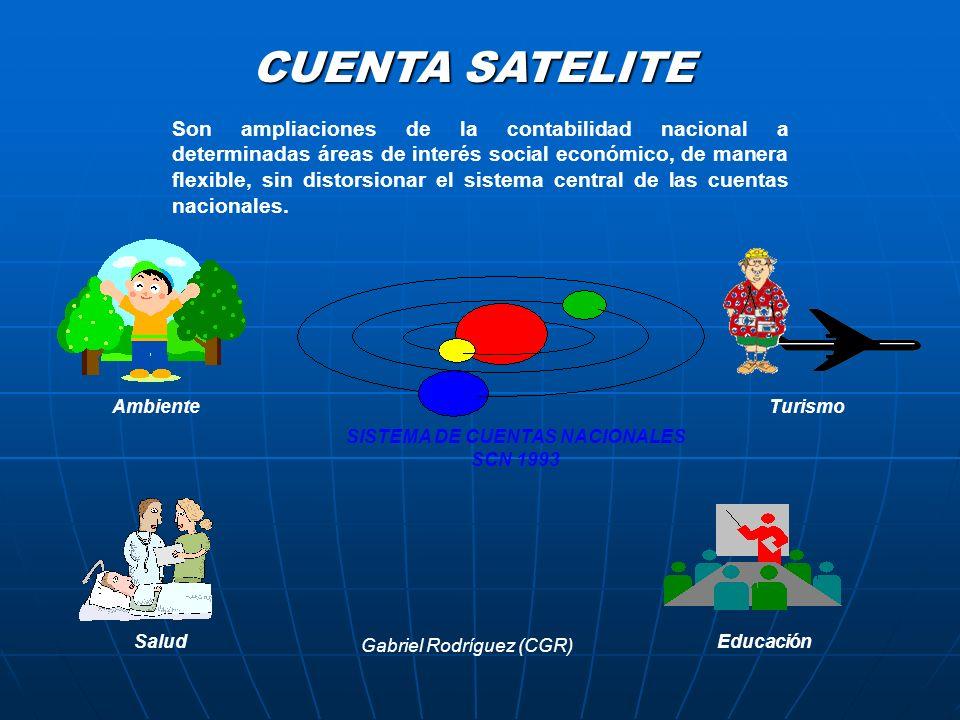 EducaciónSalud TurismoAmbiente CUENTA SATELITE SISTEMA DE CUENTAS NACIONALES SCN 1993 Son ampliaciones de la contabilidad nacional a determinadas área