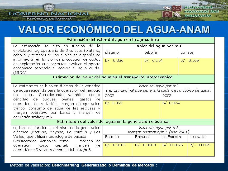 VALOR ECONÓMICO DEL AGUA-ANAM Método de valoración: Benchmarking Generalizado o Demanda de Mercado :