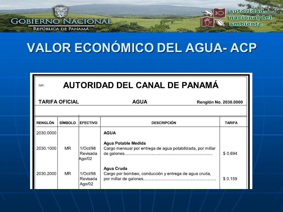 VALOR ECONÓMICO DEL AGUA- ACP