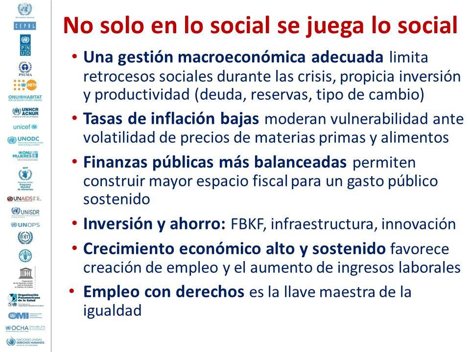 Una gestión macroeconómica adecuada limita retrocesos sociales durante las crisis, propicia inversión y productividad (deuda, reservas, tipo de cambio